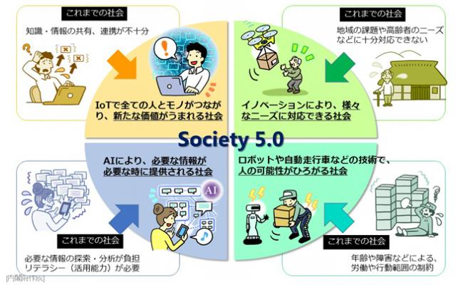 society5_0